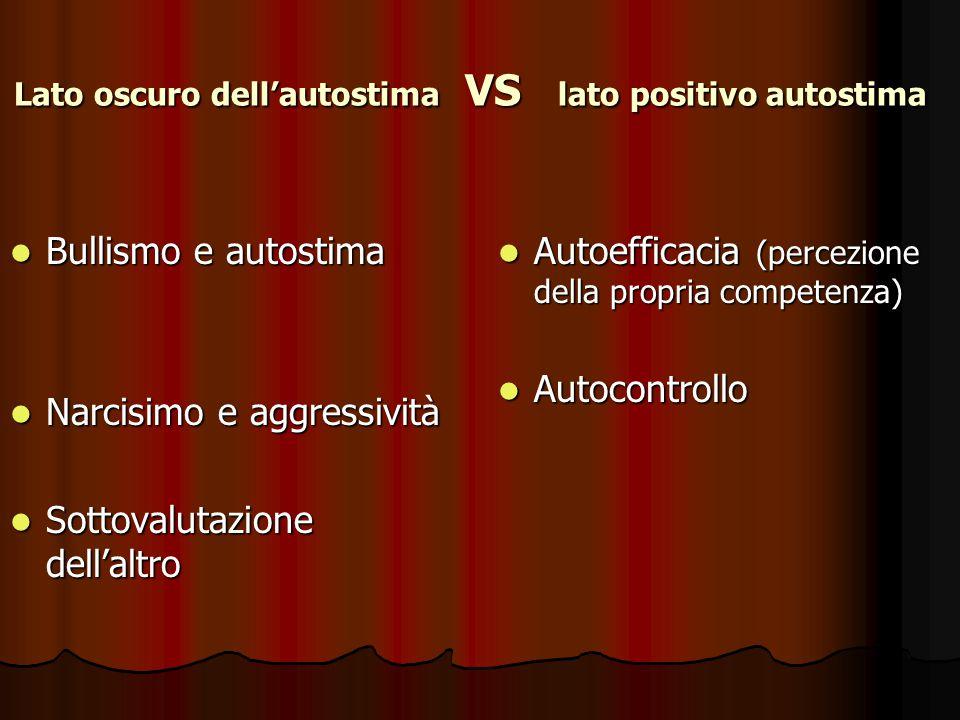 Lato oscuro dell'autostima VS lato positivo autostima Bullismo e autostima Bullismo e autostima Narcisimo e aggressività Narcisimo e aggressività Sott