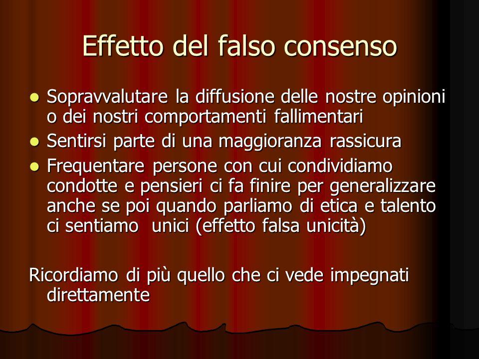 Effetto del falso consenso Sopravvalutare la diffusione delle nostre opinioni o dei nostri comportamenti fallimentari Sopravvalutare la diffusione del