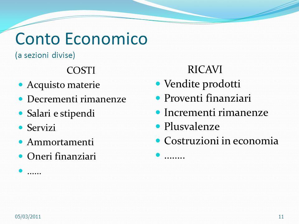 Conto Economico (a sezioni divise) COSTI Acquisto materie Decrementi rimanenze Salari e stipendi Servizi Ammortamenti Oneri finanziari …… RICAVI Vendi
