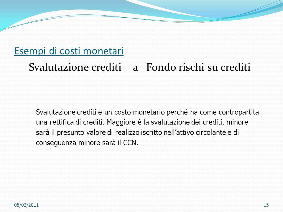 Esempi di costi monetari Svalutazione crediti a Fondo rischi su crediti Svalutazione crediti è un costo monetario perché ha come contropartita una ret