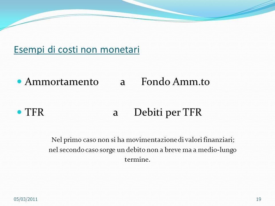 Esempi di costi non monetari Ammortamento a Fondo Amm.to TFR a Debiti per TFR Nel primo caso non si ha movimentazione di valori finanziari; nel second
