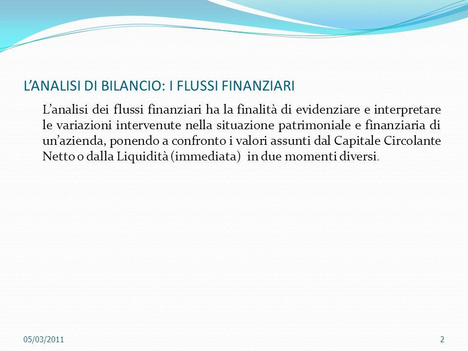 L'ANALISI DI BILANCIO: I FLUSSI FINANZIARI L'analisi dei flussi finanziari ha la finalità di evidenziare e interpretare le variazioni intervenute nell