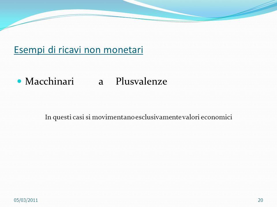 Esempi di ricavi non monetari Macchinari a Plusvalenze In questi casi si movimentano esclusivamente valori economici 05/03/201120