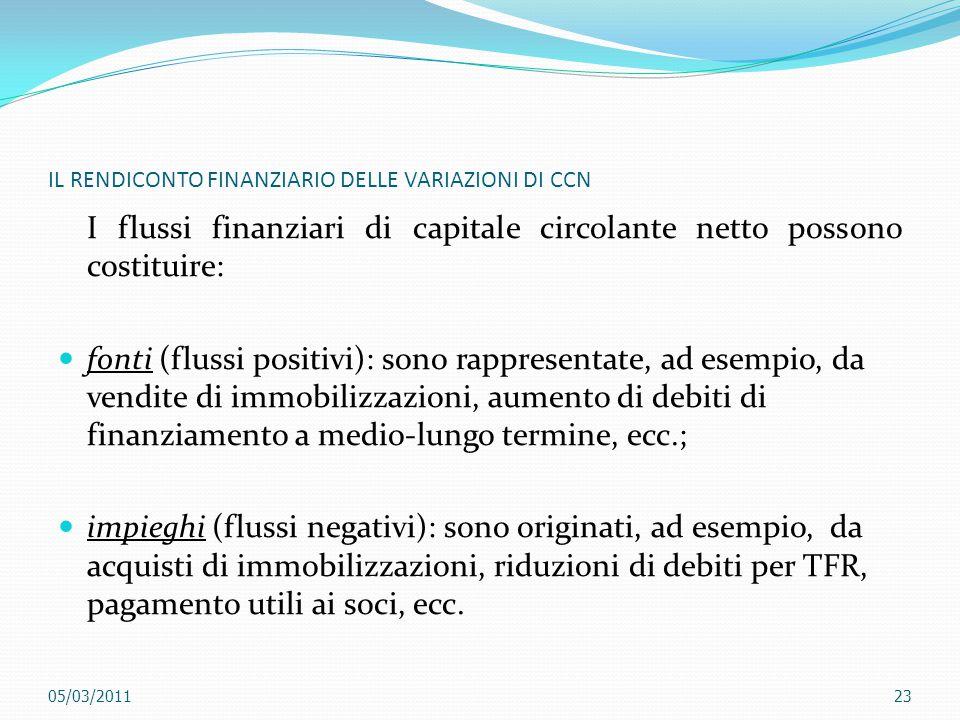 IL RENDICONTO FINANZIARIO DELLE VARIAZIONI DI CCN I flussi finanziari di capitale circolante netto possono costituire: fonti (flussi positivi): sono r