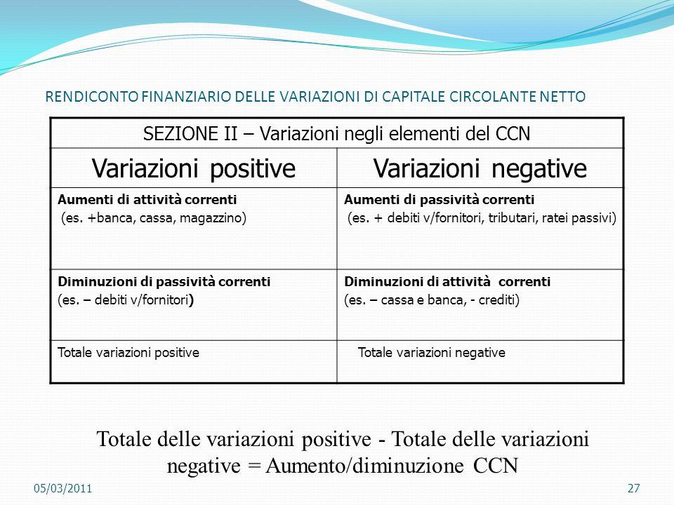 RENDICONTO FINANZIARIO DELLE VARIAZIONI DI CAPITALE CIRCOLANTE NETTO SEZIONE II – Variazioni negli elementi del CCN Variazioni positiveVariazioni nega