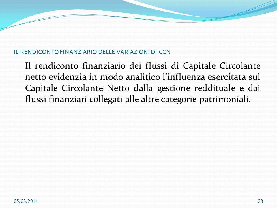 IL RENDICONTO FINANZIARIO DELLE VARIAZIONI DI CCN Il rendiconto finanziario dei flussi di Capitale Circolante netto evidenzia in modo analitico l'infl