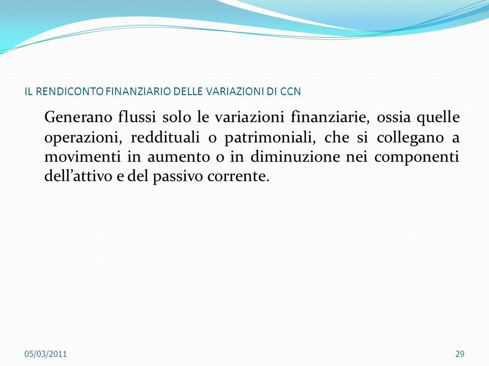 IL RENDICONTO FINANZIARIO DELLE VARIAZIONI DI CCN Generano flussi solo le variazioni finanziarie, ossia quelle operazioni, reddituali o patrimoniali,