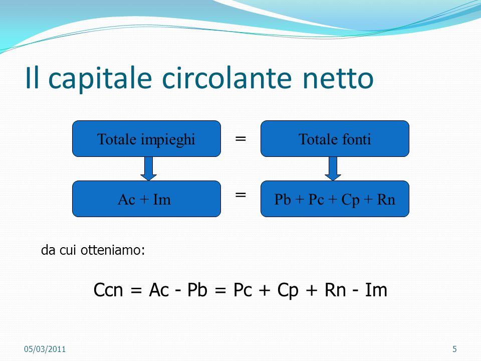 Il capitale circolante netto Totale impieghiTotale fonti = Ac + ImPb + Pc + Cp + Rn = da cui otteniamo: Ccn = Ac - Pb = Pc + Cp + Rn - Im 05/03/20115