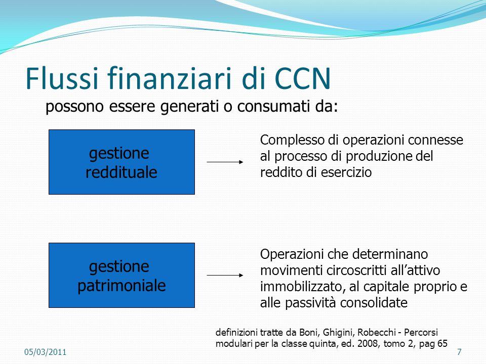 Flussi finanziari di CCN possono essere generati o consumati da: gestione reddituale Complesso di operazioni connesse al processo di produzione del re