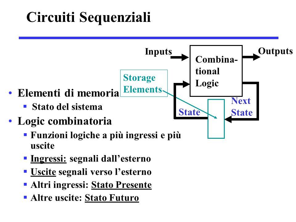 Circuiti Sequenziali Elementi di memoria  Stato del sistema Logic combinatoria  Funzioni logiche a più ingressi e più uscite  Ingressi: segnali dal