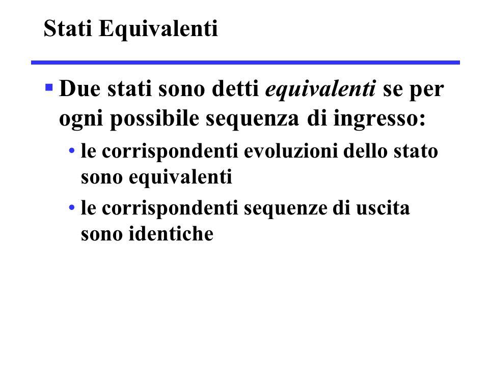Stati Equivalenti  Due stati sono detti equivalenti se per ogni possibile sequenza di ingresso: le corrispondenti evoluzioni dello stato sono equivalenti le corrispondenti sequenze di uscita sono identiche
