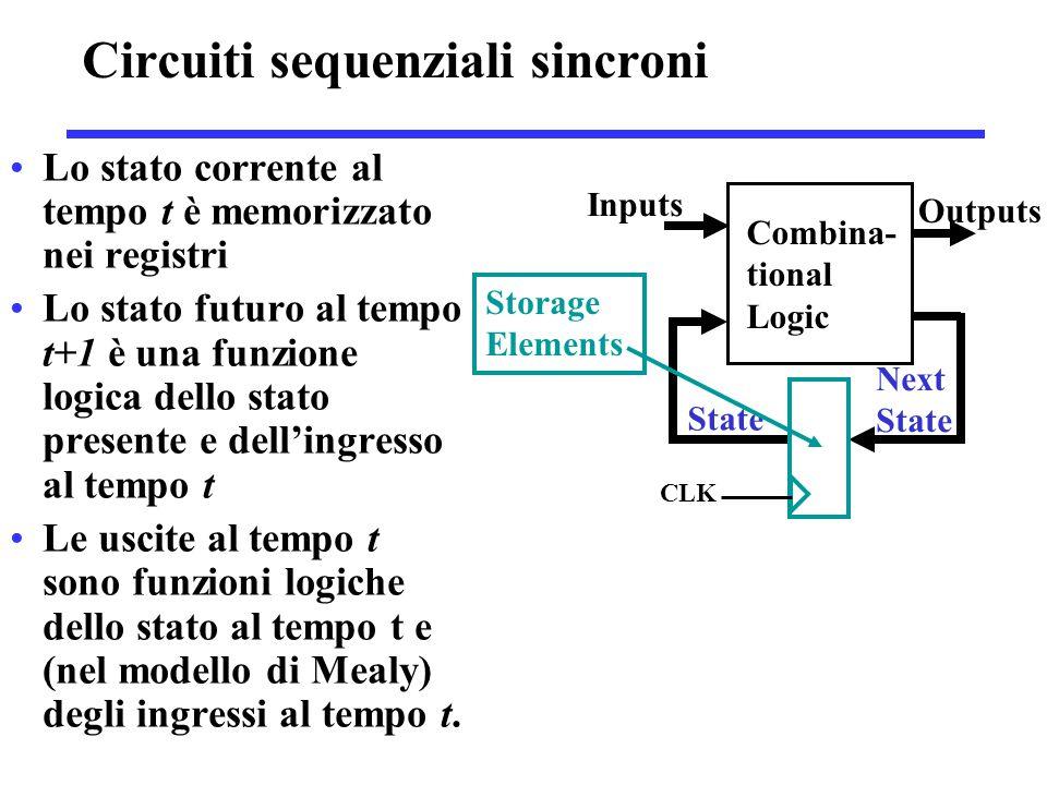 Circuiti sequenziali sincroni Lo stato corrente al tempo t è memorizzato nei registri Lo stato futuro al tempo t+1 è una funzione logica dello stato presente e dell'ingresso al tempo t Le uscite al tempo t sono funzioni logiche dello stato al tempo t e (nel modello di Mealy) degli ingressi al tempo t.