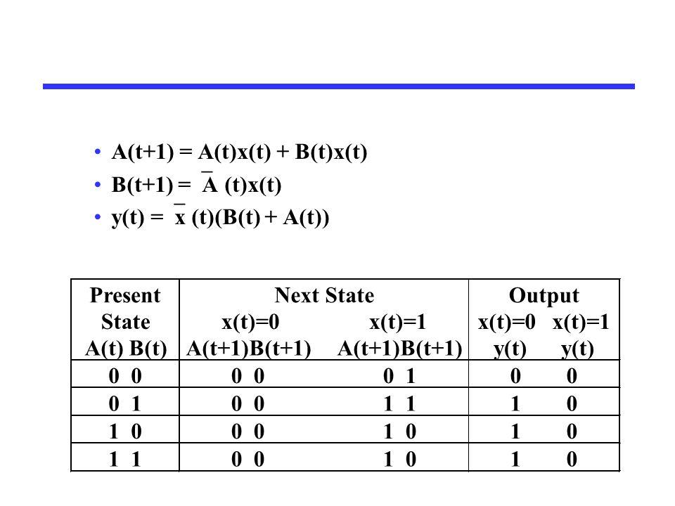 A(t+1) = A(t)x(t) + B(t)x(t) B(t+1) =  A (t)x(t) y(t) =  x (t)(B(t) + A(t))
