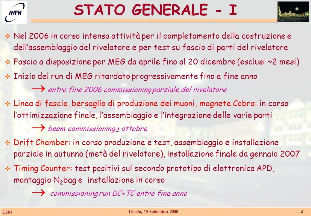 Trieste, 19 Settembre 2006 CSN1 2  Nel 2006 in corso intensa attività per il completamento della costruzione e dell'assemblaggio del rivelatore e per
