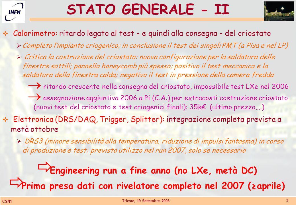 Trieste, 19 Settembre 2006 CSN1 3  Calorimetro: ritardo legato al test - e quindi alla consegna - del criostato  Completo l'impianto criogenico; in