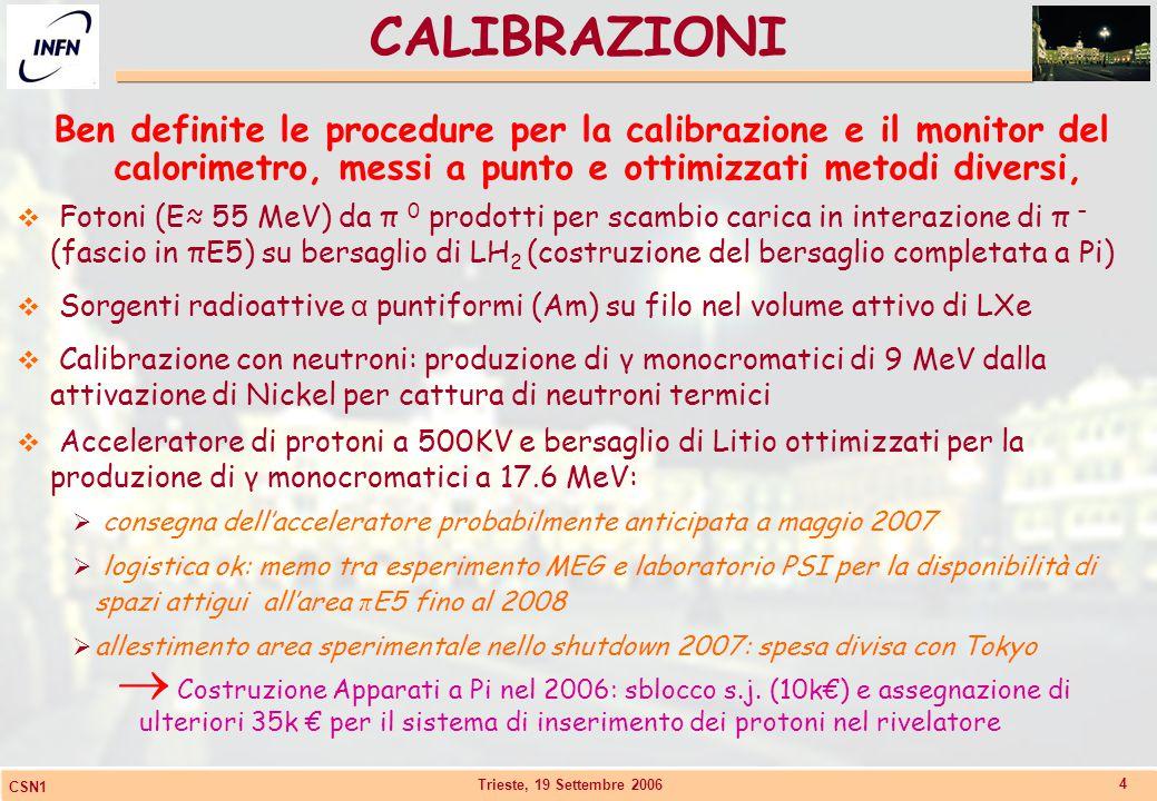 Trieste, 19 Settembre 2006 CSN1 4 Ben definite le procedure per la calibrazione e il monitor del calorimetro, messi a punto e ottimizzati metodi diver