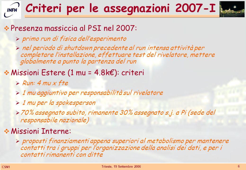 Trieste, 19 Settembre 2006 CSN1 6 Criteri per le assegnazioni 2007-I  Presenza massiccia al PSI nel 2007:  primo run di fisica dell'esperimento  ne
