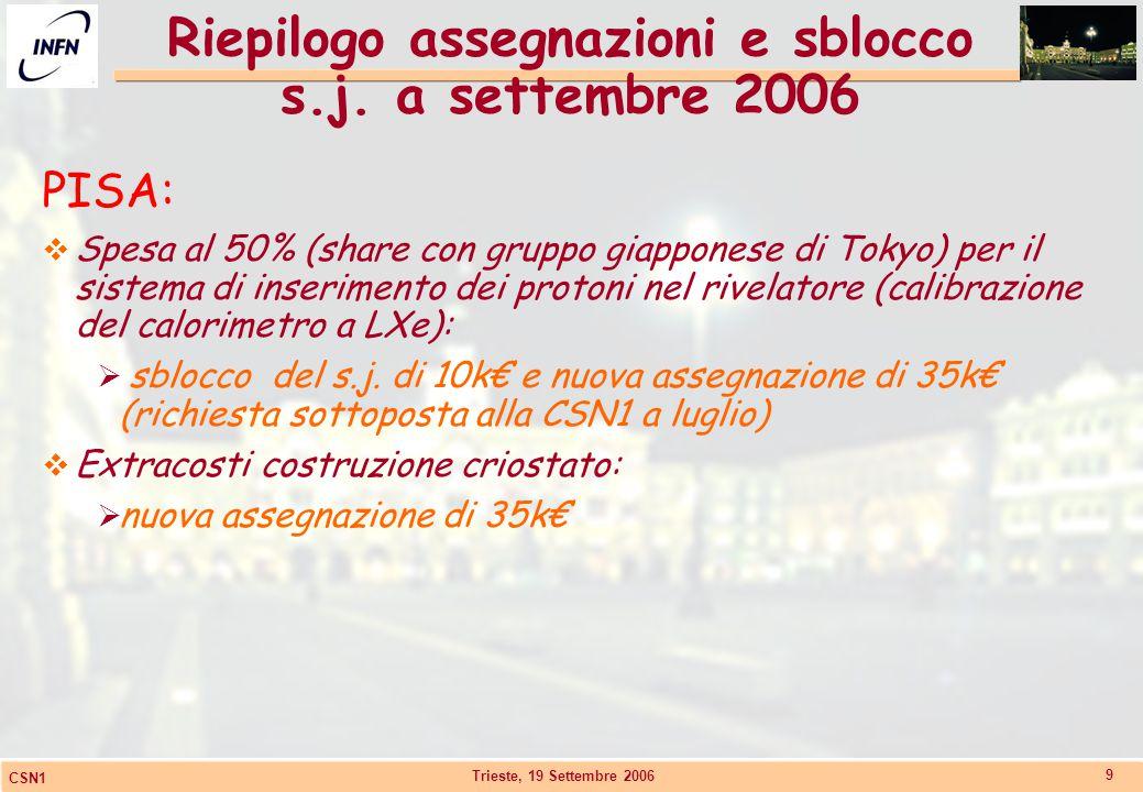Trieste, 19 Settembre 2006 CSN1 9 Riepilogo assegnazioni e sblocco s.j. a settembre 2006 PISA:  Spesa al 50% (share con gruppo giapponese di Tokyo) p