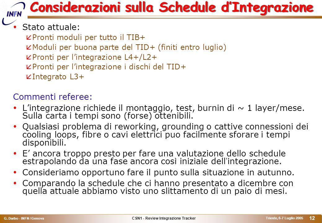CSN1 - Review Integrazione Tracker G. Darbo - INFN / Genova Trieste, 6-7 Luglio 2005 12 Considerazioni sulla Schedule d'Integrazione  Stato attuale:
