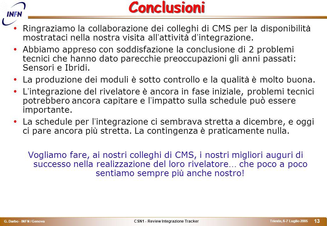 CSN1 - Review Integrazione Tracker G. Darbo - INFN / Genova Trieste, 6-7 Luglio 2005 13 Conclusioni  Ringraziamo la collaborazione dei colleghi di CM