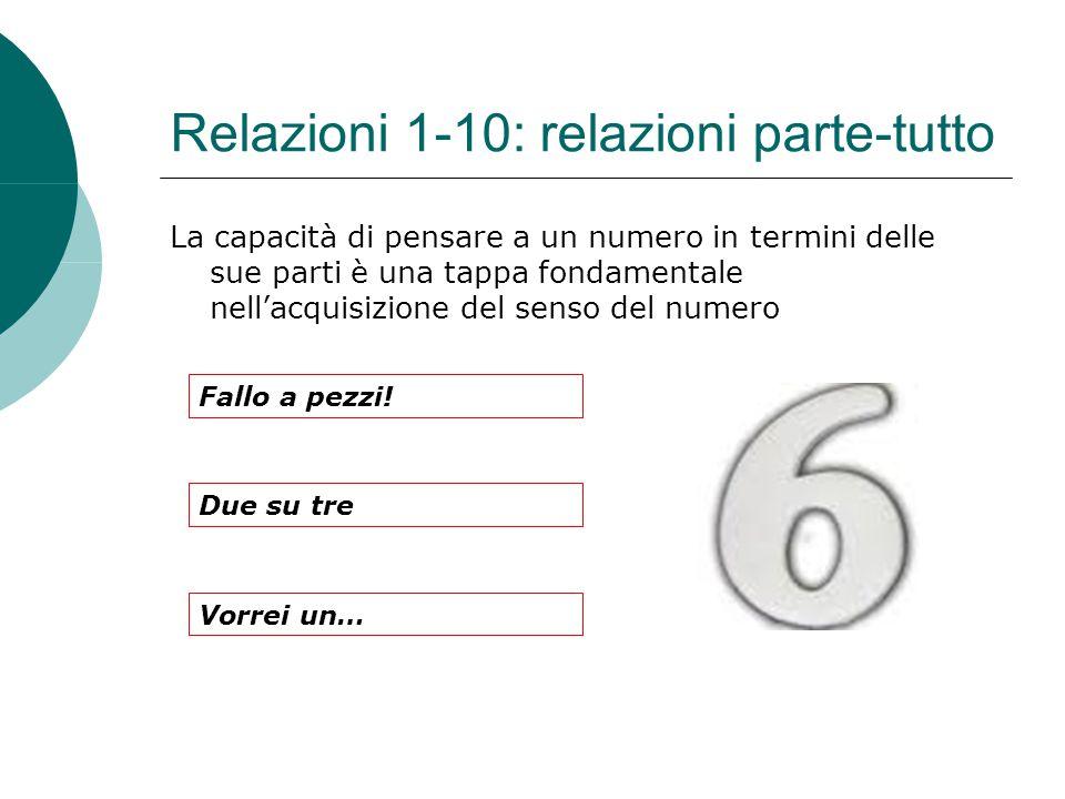 Relazioni 1-10: relazioni parte-tutto La capacità di pensare a un numero in termini delle sue parti è una tappa fondamentale nell'acquisizione del sen