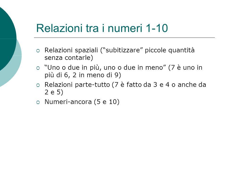 """Relazioni tra i numeri 1-10  Relazioni spaziali (""""subitizzare"""" piccole quantità senza contarle)  """"Uno o due in più, uno o due in meno"""" (7 è uno in p"""