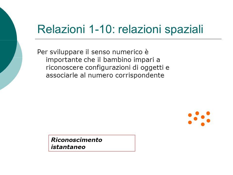 Relazioni 1-10: relazioni spaziali Per sviluppare il senso numerico è importante che il bambino impari a riconoscere configurazioni di oggetti e assoc