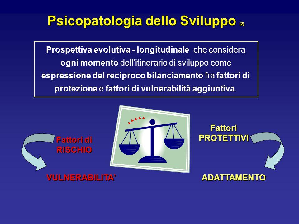 Psicopatologia dello Sviluppo (2) Prospettiva evolutiva - longitudinale che considera ogni momento dell'itinerario di sviluppo come espressione del reciproco bilanciamento fra fattori di protezione e fattori di vulnerabilità aggiuntiva.