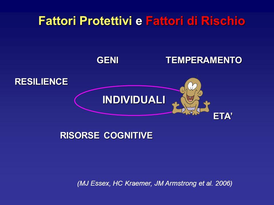 Fattori Protettivi e Fattori di Rischio INDIVIDUALI GENITEMPERAMENTO RESILIENCE ETA' (MJ Essex, HC Kraemer, JM Armstrong et al. 2006) RISORSE COGNITIV