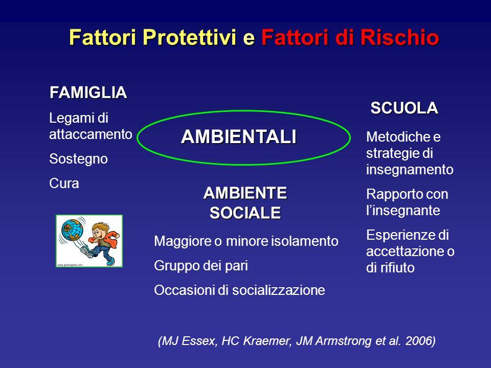 AMBIENTALI Fattori Protettivi e Fattori di Rischio FAMIGLIA AMBIENTE SOCIALE SCUOLA Legami di attaccamento Sostegno Cura Maggiore o minore isolamento