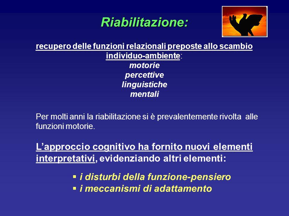 Riabilitazione: Riabilitazione: recupero delle funzioni relazionali preposte allo scambio individuo-ambiente: motorie percettive linguistiche mentali
