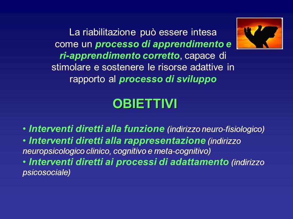 La riabilitazione può essere intesa come un processo di apprendimento e ri-apprendimento corretto, capace di stimolare e sostenere le risorse adattive in rapporto al processo di sviluppo OBIETTIVI Interventi diretti alla funzione (indirizzo neuro-fisiologico) Interventi diretti alla rappresentazione (indirizzo neuropsicologico clinico, cognitivo e meta-cognitivo) Interventi diretti ai processi di adattamento (indirizzo psicosociale)