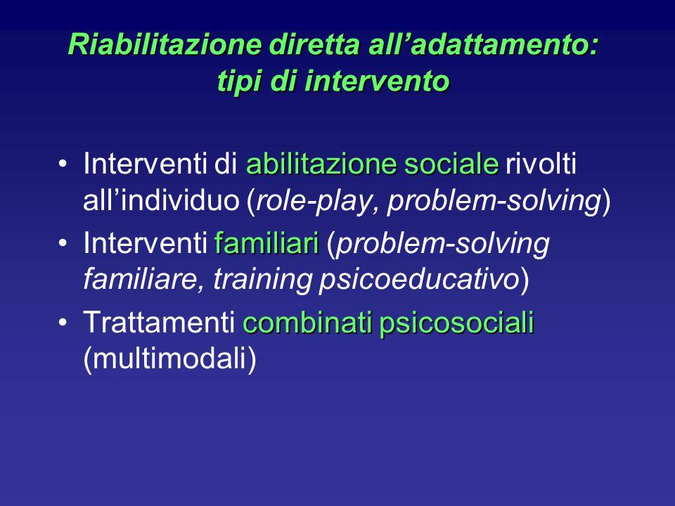Riabilitazione diretta all'adattamento: tipi di intervento abilitazione socialeInterventi di abilitazione sociale rivolti all'individuo (role-play, problem-solving) familiariInterventi familiari (problem-solving familiare, training psicoeducativo) combinati psicosocialiTrattamenti combinati psicosociali (multimodali)