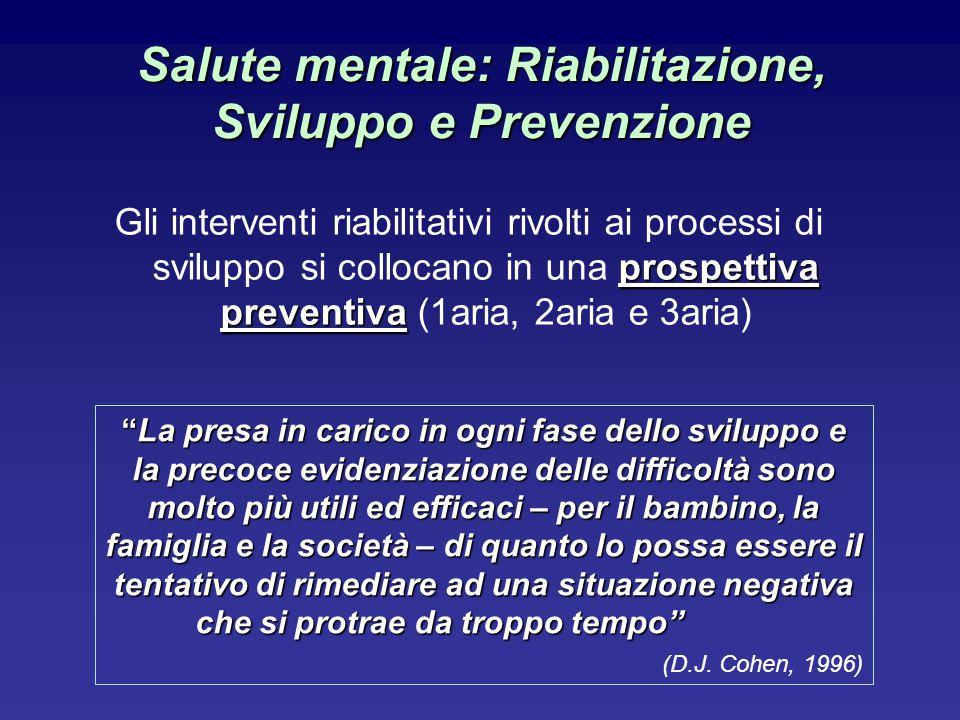 Salute mentale: Riabilitazione, Sviluppo e Prevenzione prospettiva preventiva Gli interventi riabilitativi rivolti ai processi di sviluppo si collocan