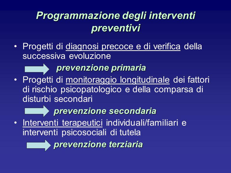 Programmazione degli interventi preventivi Progetti di diagnosi precoce e di verifica della successiva evoluzione prevenzione primaria Progetti di mon