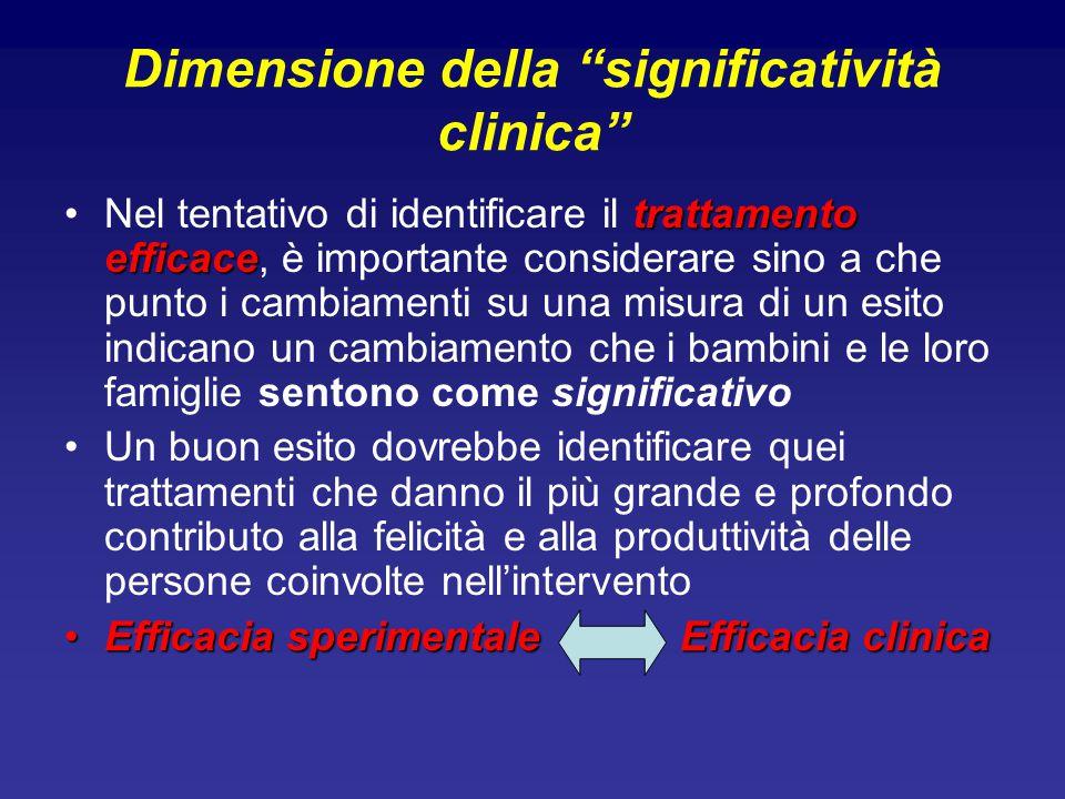 """Dimensione della """"significatività clinica"""" trattamento efficaceNel tentativo di identificare il trattamento efficace, è importante considerare sino a"""