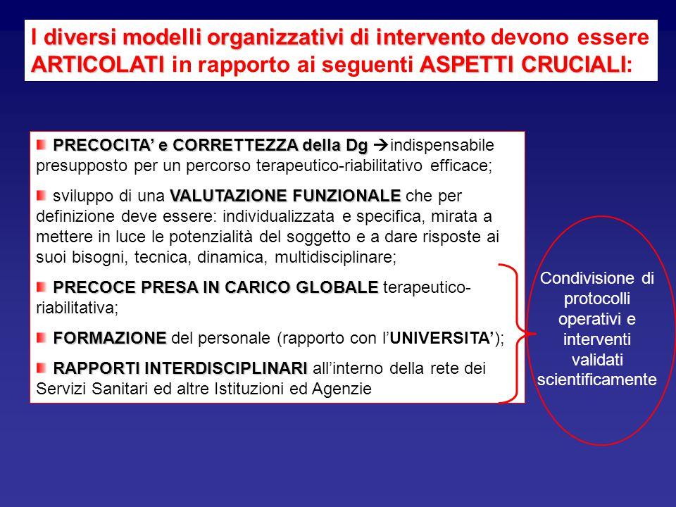 diversi modelli organizzativi di intervento ARTICOLATIASPETTI CRUCIALI I diversi modelli organizzativi di intervento devono essere ARTICOLATI in rappo