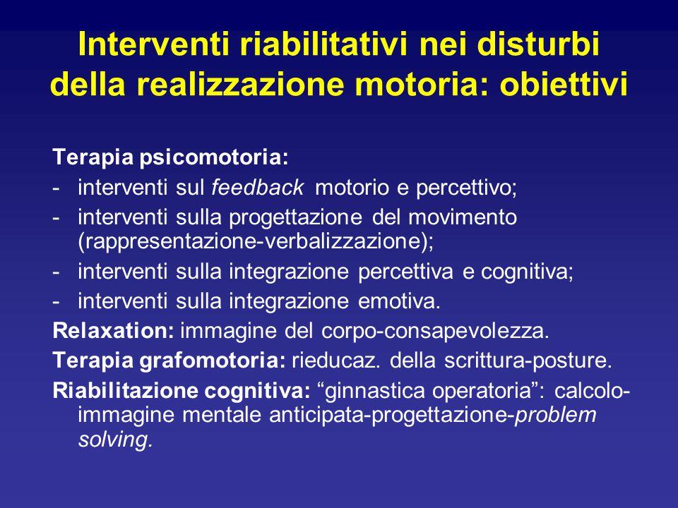 Interventi riabilitativi nei disturbi della realizzazione motoria: obiettivi Terapia psicomotoria: -interventi sul feedback motorio e percettivo; -interventi sulla progettazione del movimento (rappresentazione-verbalizzazione); -interventi sulla integrazione percettiva e cognitiva; -interventi sulla integrazione emotiva.