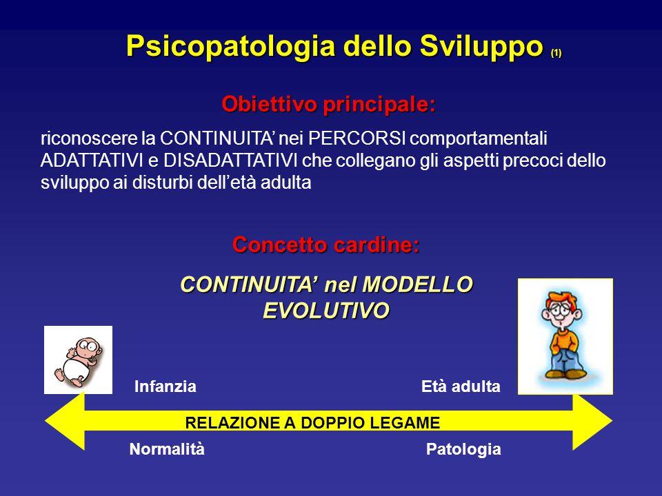 Psicopatologia dello Sviluppo (1) Obiettivo principale: riconoscere la CONTINUITA' nei PERCORSI comportamentali ADATTATIVI e DISADATTATIVI che collegano gli aspetti precoci dello sviluppo ai disturbi dell'età adulta Concetto cardine: CONTINUITA' nel MODELLO EVOLUTIVO InfanziaEtà adulta NormalitàPatologia RELAZIONE A DOPPIO LEGAME