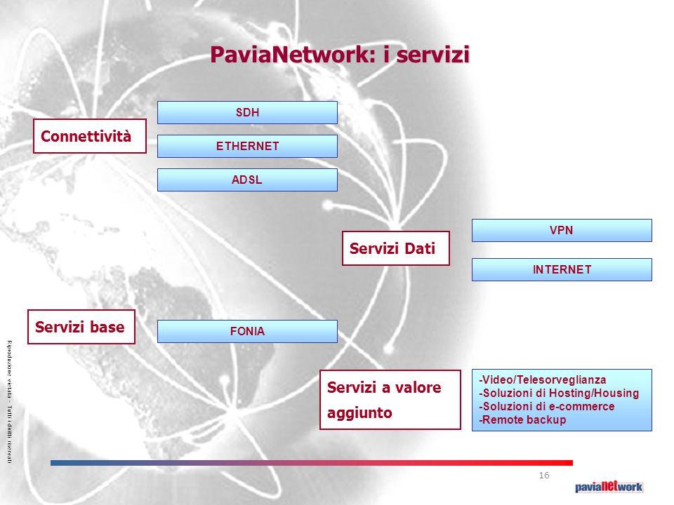 Riproduzione vietata – Tutti i diritti riservati 16 PaviaNetwork: i servizi Connettività SDH ETHERNET Servizi Dati VPN INTERNET FONIA ADSL Servizi base -Video/Telesorveglianza -Soluzioni di Hosting/Housing -Soluzioni di e-commerce -Remote backup Servizi a valore aggiunto