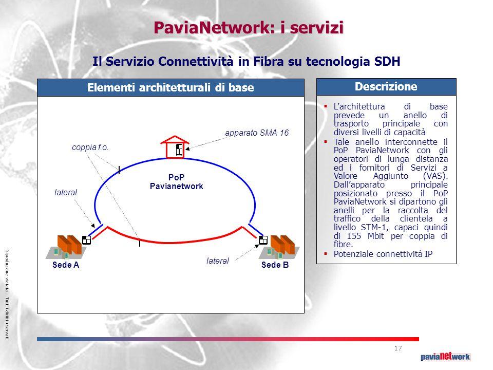 Riproduzione vietata – Tutti i diritti riservati 17 Il Servizio Connettività in Fibra su tecnologia SDH PoP Pavianetwork coppia f.o.