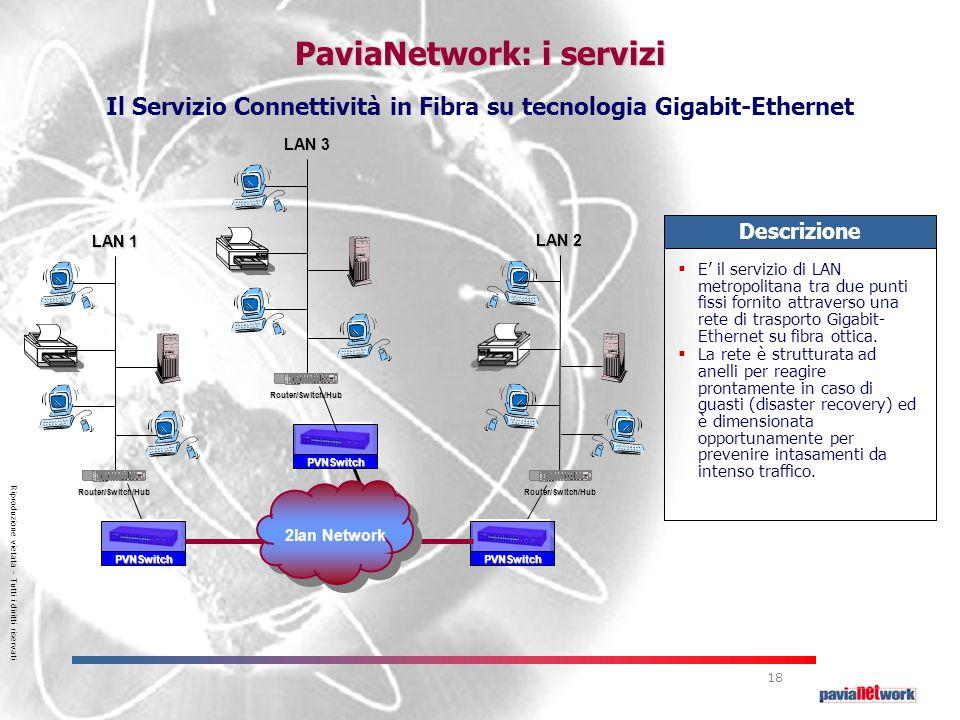 Riproduzione vietata – Tutti i diritti riservati 18 PaviaNetwork: i servizi Il Servizio Connettività in Fibra su tecnologia Gigabit-Ethernet  E' il servizio di LAN metropolitana tra due punti fissi fornito attraverso una rete di trasporto Gigabit- Ethernet su fibra ottica.