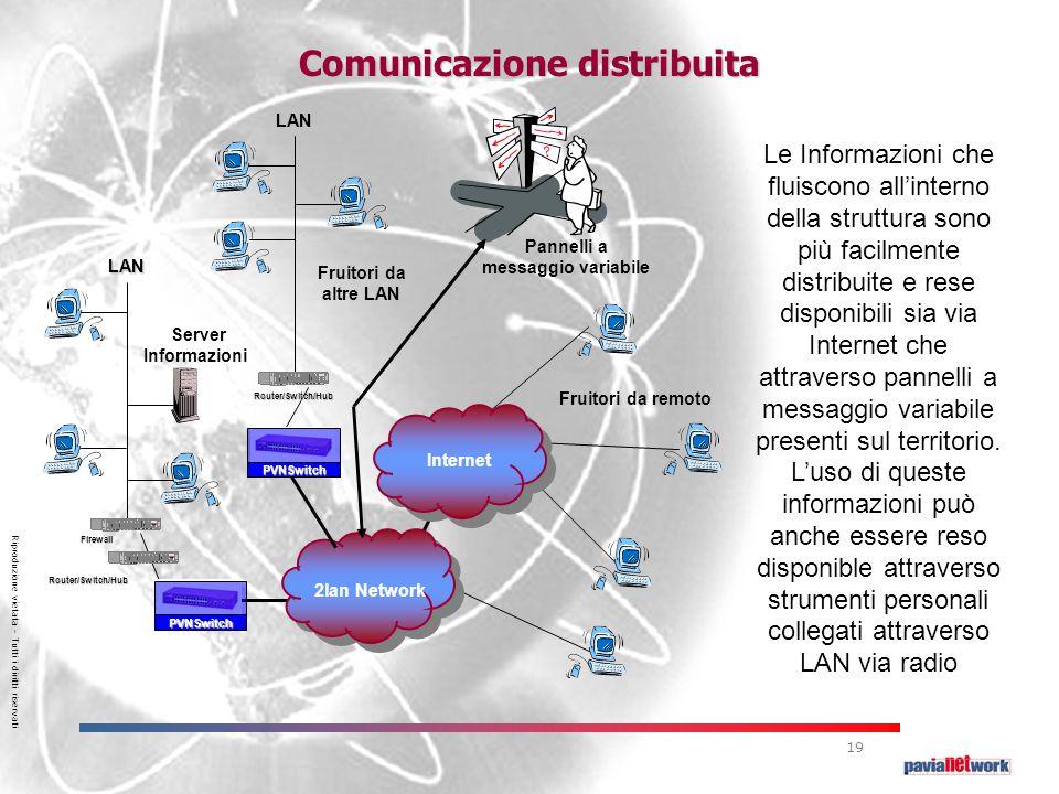 Riproduzione vietata – Tutti i diritti riservati 19 Comunicazione distribuita Router/Switch/Hub LAN PVNSwitch 2lan Network Internet Server Informazioni Fruitori da remoto Router/Switch/Hub LAN PVNSwitch Firewall Le Informazioni che fluiscono all'interno della struttura sono più facilmente distribuite e rese disponibili sia via Internet che attraverso pannelli a messaggio variabile presenti sul territorio.