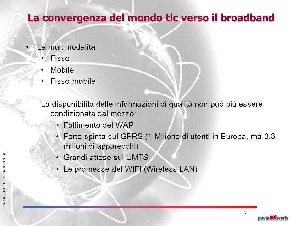 Riproduzione vietata – Tutti i diritti riservati 9 La convergenza del mondo tlc verso il broadband La multimodalità Fisso Mobile Fisso-mobile La disponibilità delle informazioni di qualità non può più essere condizionata dal mezzo: Fallimento del WAP Forte spinta sul GPRS (1 Milione di utenti in Europa, ma 3,3 milioni di apparecchi) Grandi attese sul UMTS Le promesse del WIFI (Wireless LAN)
