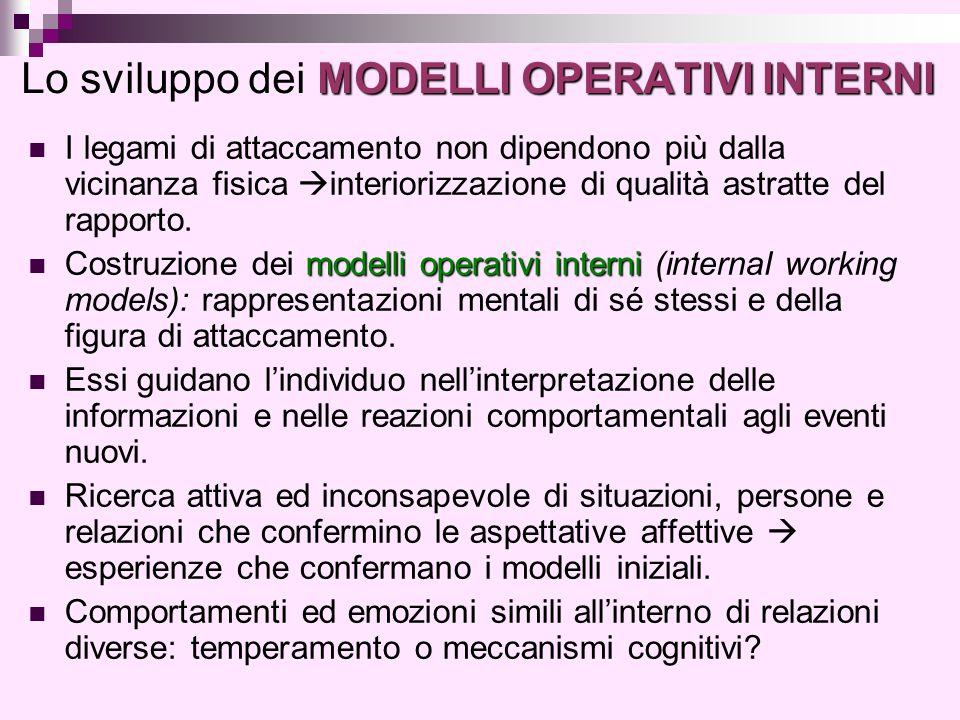 MODELLI OPERATIVI INTERNI Lo sviluppo dei MODELLI OPERATIVI INTERNI I legami di attaccamento non dipendono più dalla vicinanza fisica  interiorizzazi