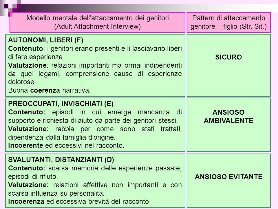 Modello mentale dell'attaccamento dei genitori (Adult Attachment Interview) AUTONOMI, LIBERI (F) Contenuto: i genitori erano presenti e li lasciavano