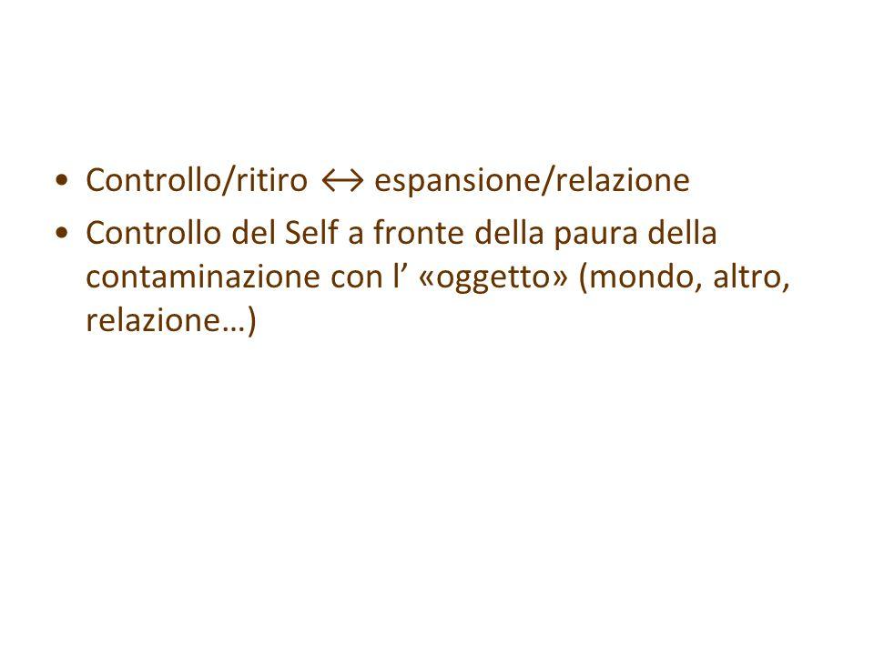 Controllo/ritiro ↔ espansione/relazione Controllo del Self a fronte della paura della contaminazione con l' «oggetto» (mondo, altro, relazione…)