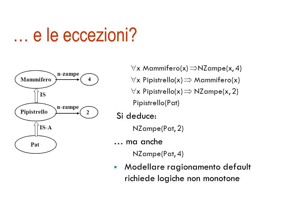 Un esempio di traduzione  x Mammifero(x)  Animale(x)  x Mammifero(x)  HaNZampe(x, 4)  x Elefante(x)  Mammifero(x)  x Elefante(x)  HaColore(x,