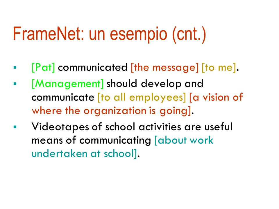 FrameNet: un esempio FRAME: communication FRAME DESCRIPTION: A person (COMMUNICATOR) produces some linguistic object (MESSAGE) while addressing some other person (ADDRESSEE) on some topic (TOPIC) FE: COMMUNICATOR … FE: MESSAGE … FE: ADDRESSEE … FE: TOPIC..