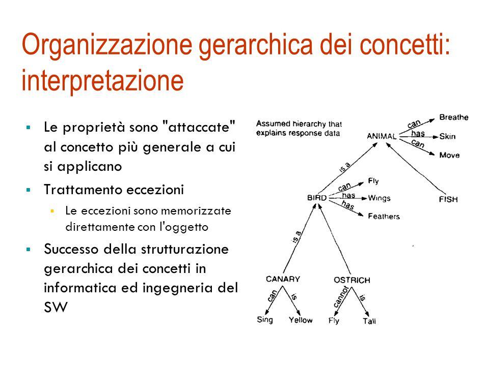 """Organizzazione gerarchica dei concetti: esperimenti (Collins, Quillian, 1969)  Domande: 1. """"Un canarino è un uccello?"""" 2. """"Un canarino vola?"""" 3. """"Un"""